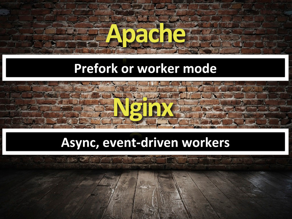 Prefork	