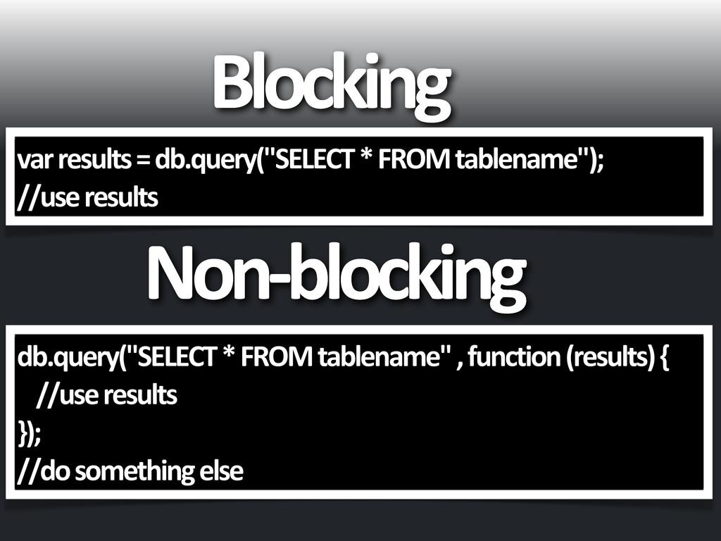 "Blocking var results = db.query(""SELEC..."