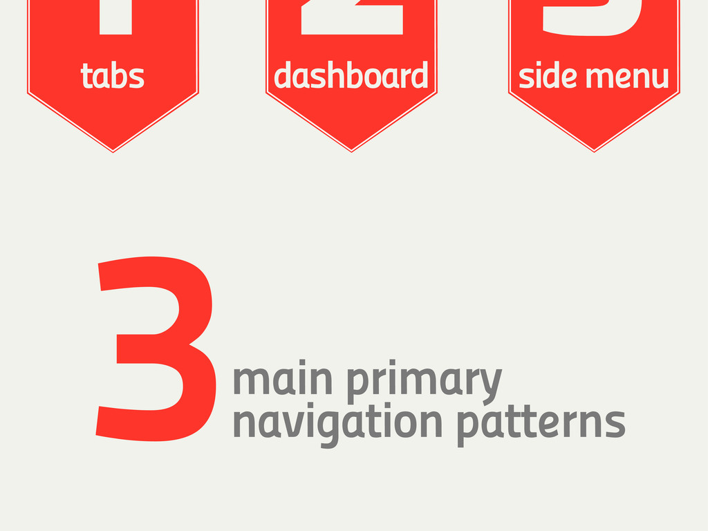 1 tabs 2 dashboard 3 side menu 3main primary na...