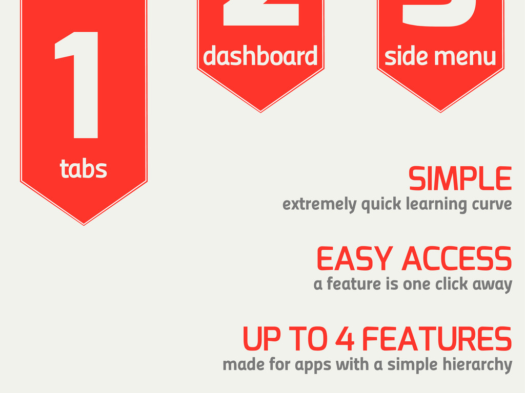 1 tabs 2 dashboard 3 side menu SIMPLE extremely...