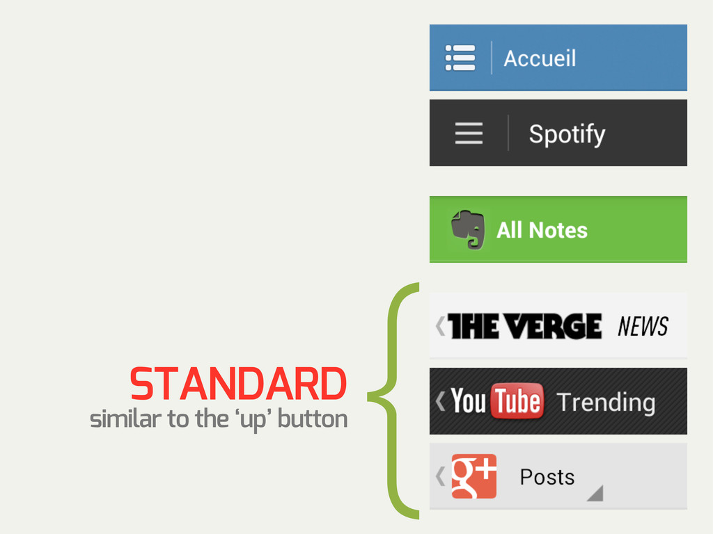 { STANDARD similar to the 'up' button