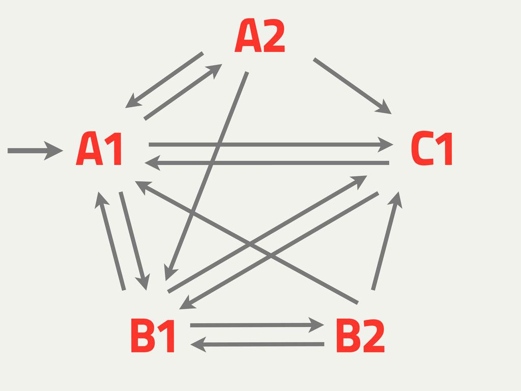 C1 B1 B2 A1 A2