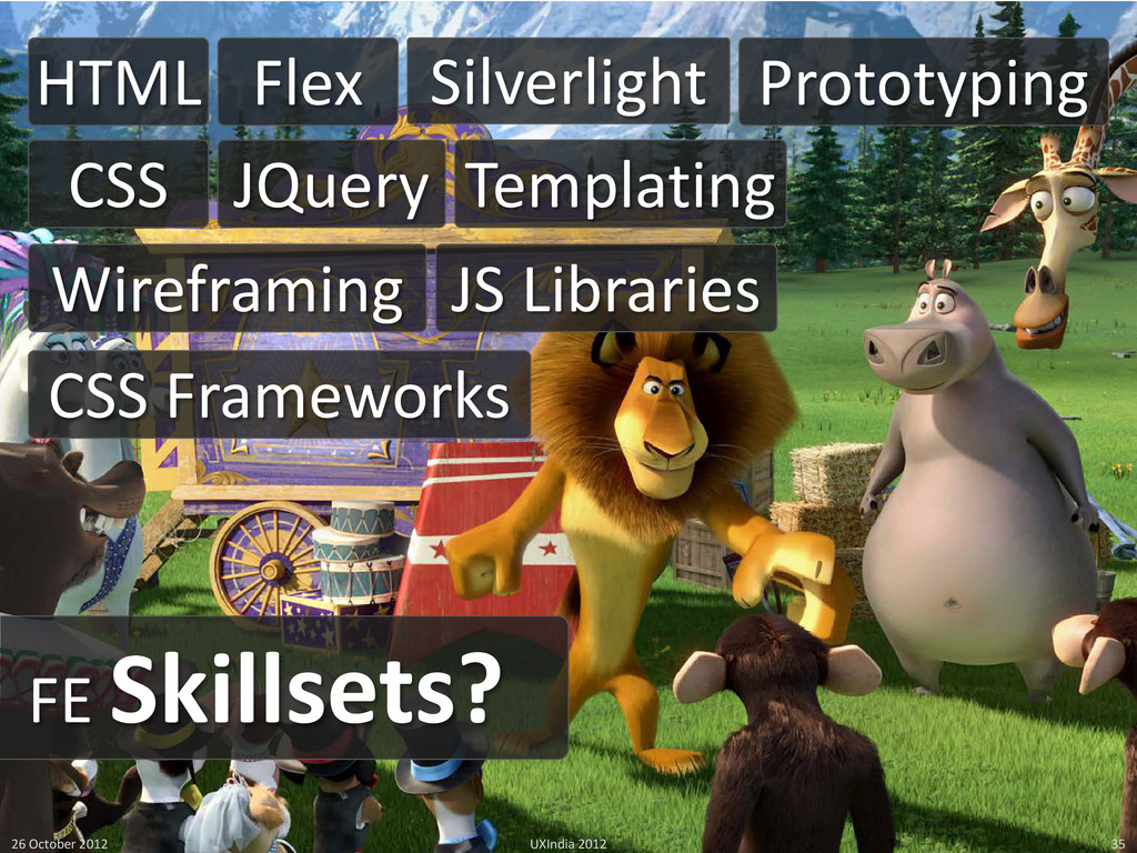 FE Skillsets? 26 October 2012 UXIndia 2012 35 H...