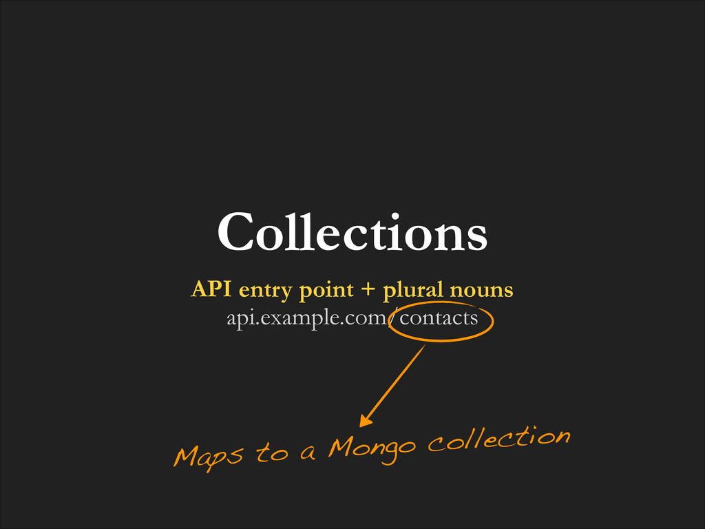 Collections API entry point + plural nouns api....