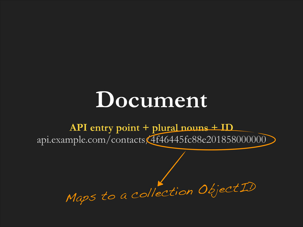 Document API entry point + plural nouns + ID ap...