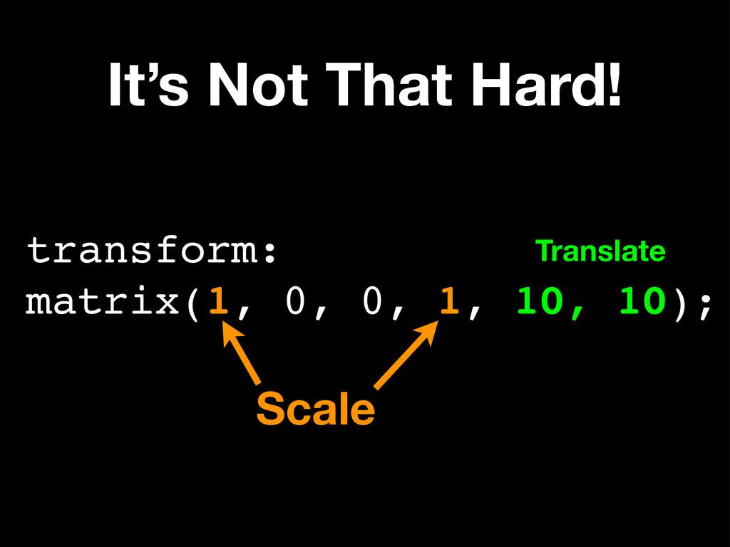 It's Not That Hard! transform: matrix(1, 0, 0, ...