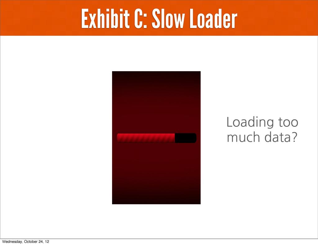 Exhibit C: Slow Loader Loading