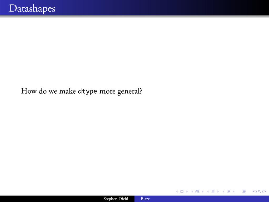 . . . . . . . . Datashapes How do we make dtype...