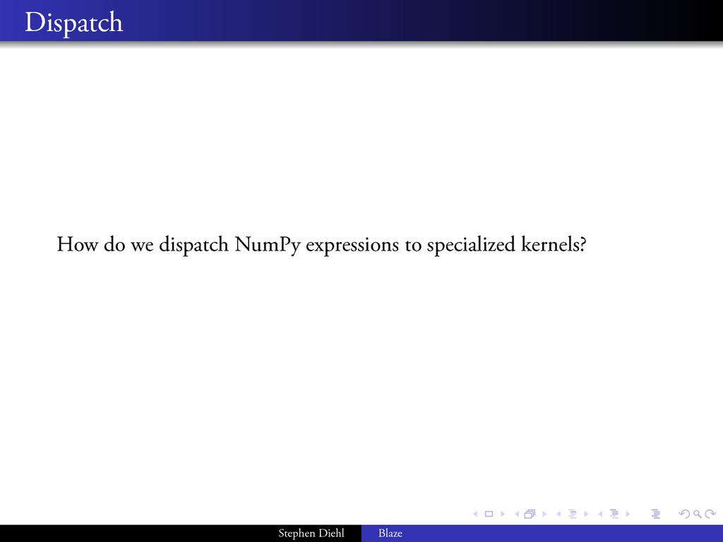 . . . . . . . . Dispatch How do we dispatch Num...