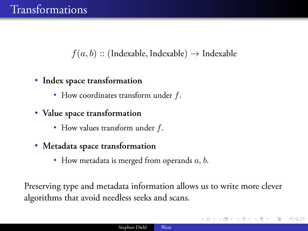 . . . . . . . . Transformations f(a, b) :: (Ind...