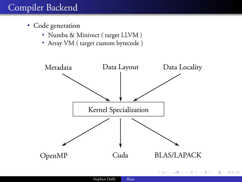 . . . . . . . . Compiler Backend • Code generat...