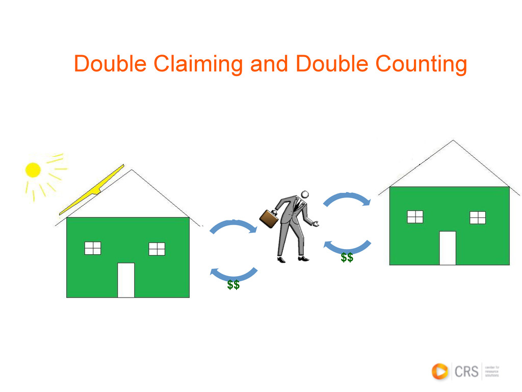 Double Claiming and Double Counting $$ REC $$ R...
