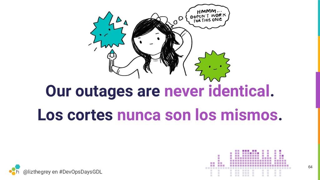 @lizthegrey en #DevOpsDaysGDL Our outages are n...
