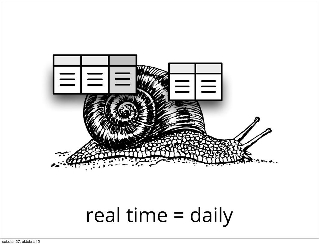 real time = daily sobota, 27. októbra 12
