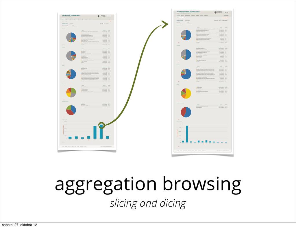aggregation browsing slicing and dicing sobota,...