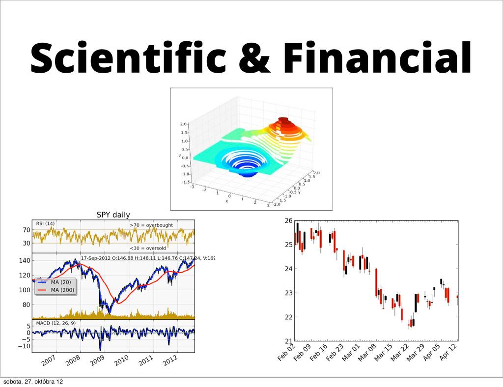 Scientific & Financial sobota, 27. októbra 12