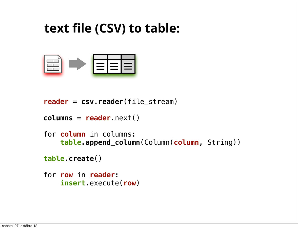reader = csv.reader(file_stream) columns = read...