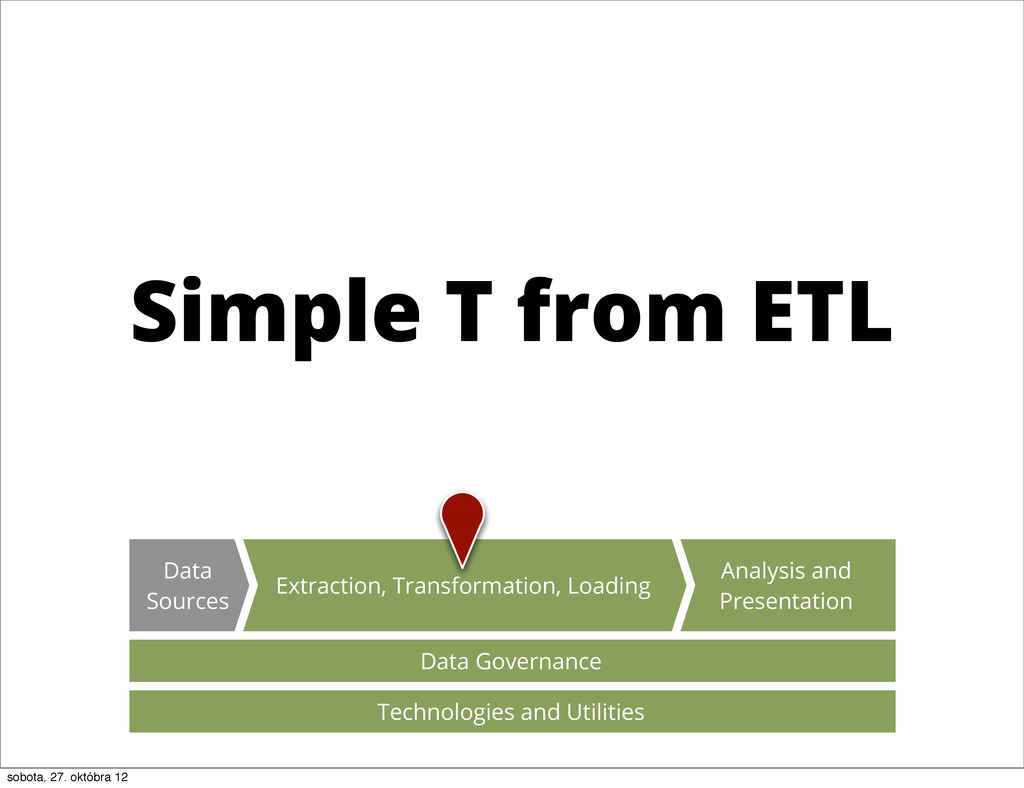 Simple T from ETL Data Governance Analysis and ...