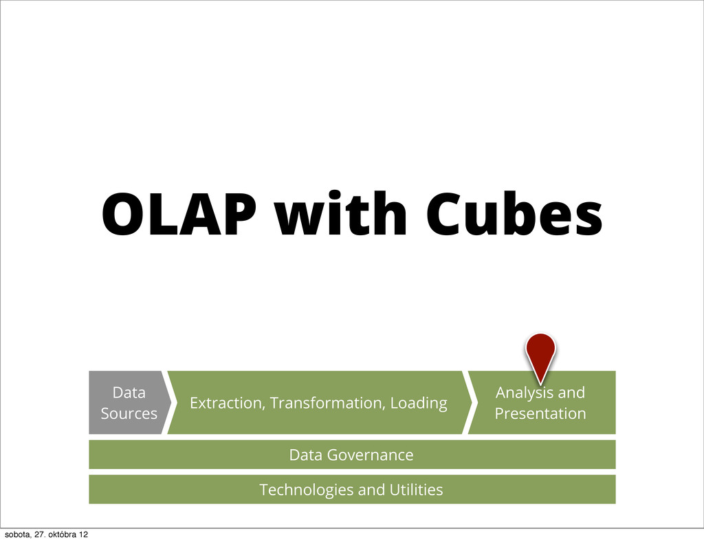 OLAP with Cubes Data Governance Analysis and Pr...