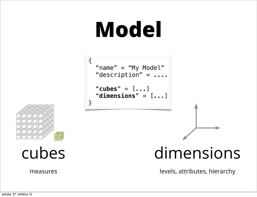 cubes dimensions measures levels, attributes, h...