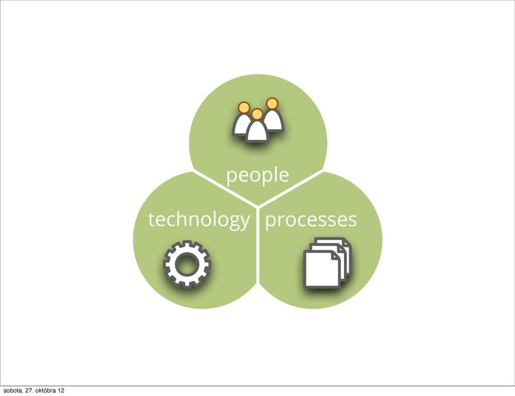 people technology processes sobota, 27. októbra...