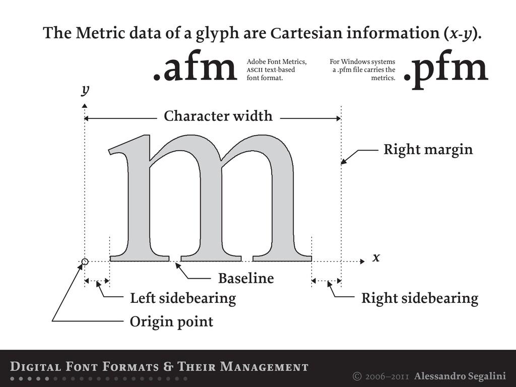 © 2006–2011 Alessandro Segalini The Metric data...