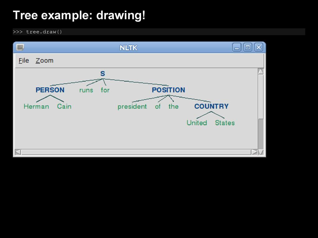 Tree example: drawing! >>> tree.draw()