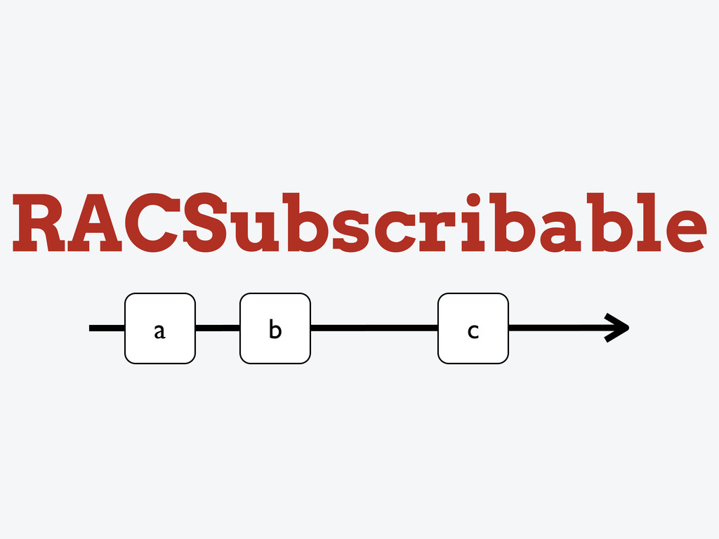 a RACSubscribable b c