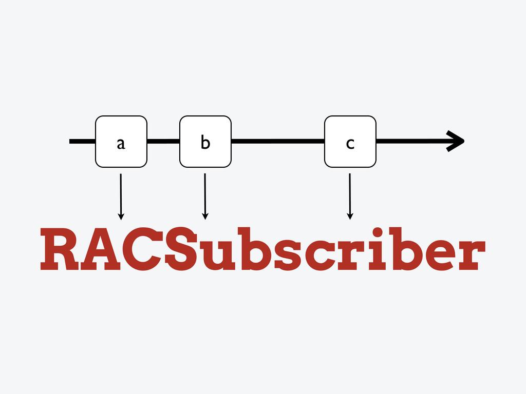 a b c RACSubscriber