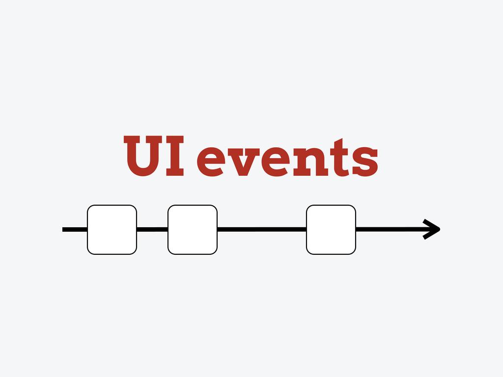 UI events