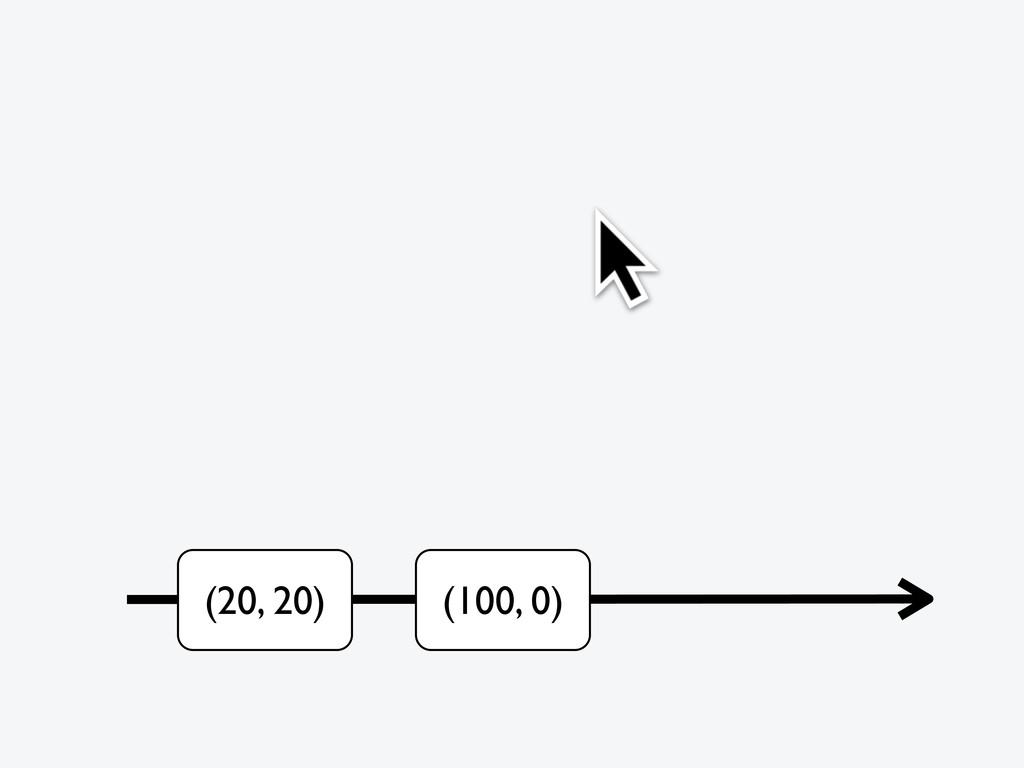 (20, 20) (100, 0)