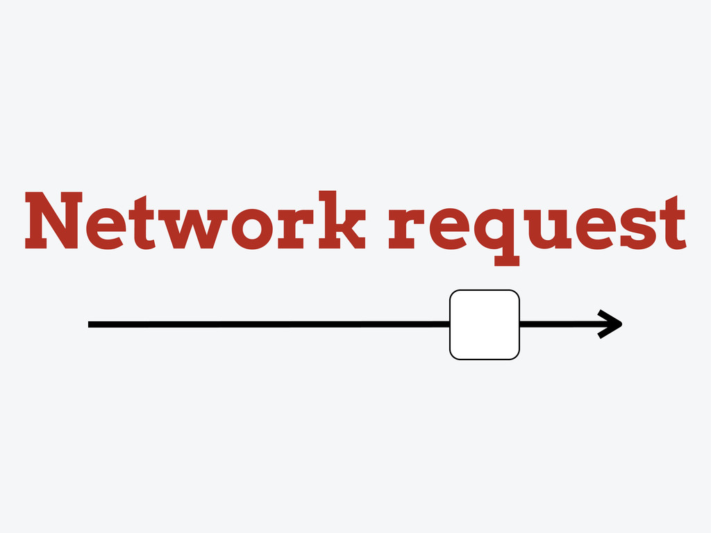 Network request
