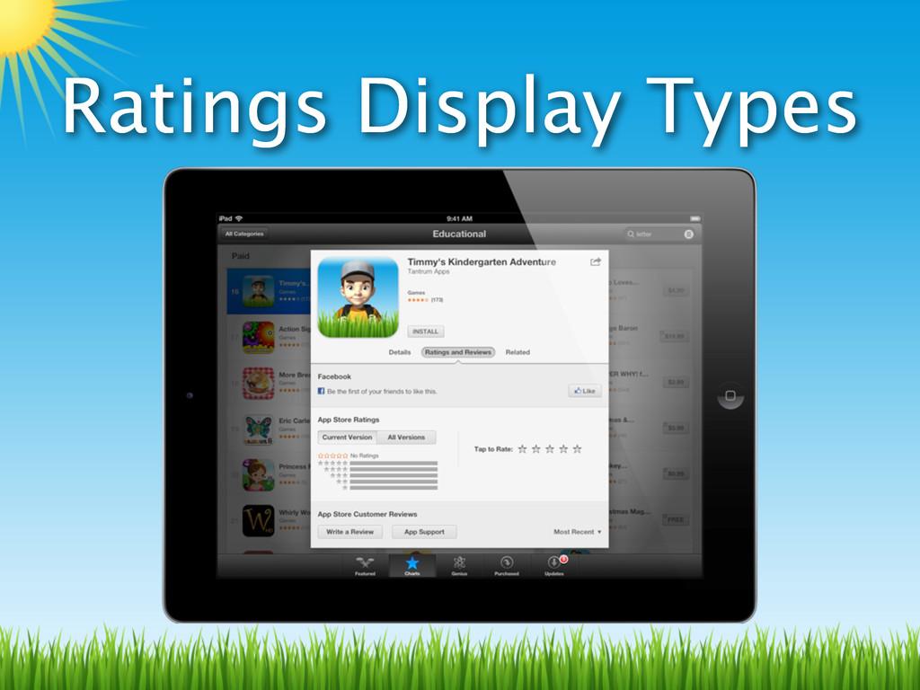 Ratings Display Types