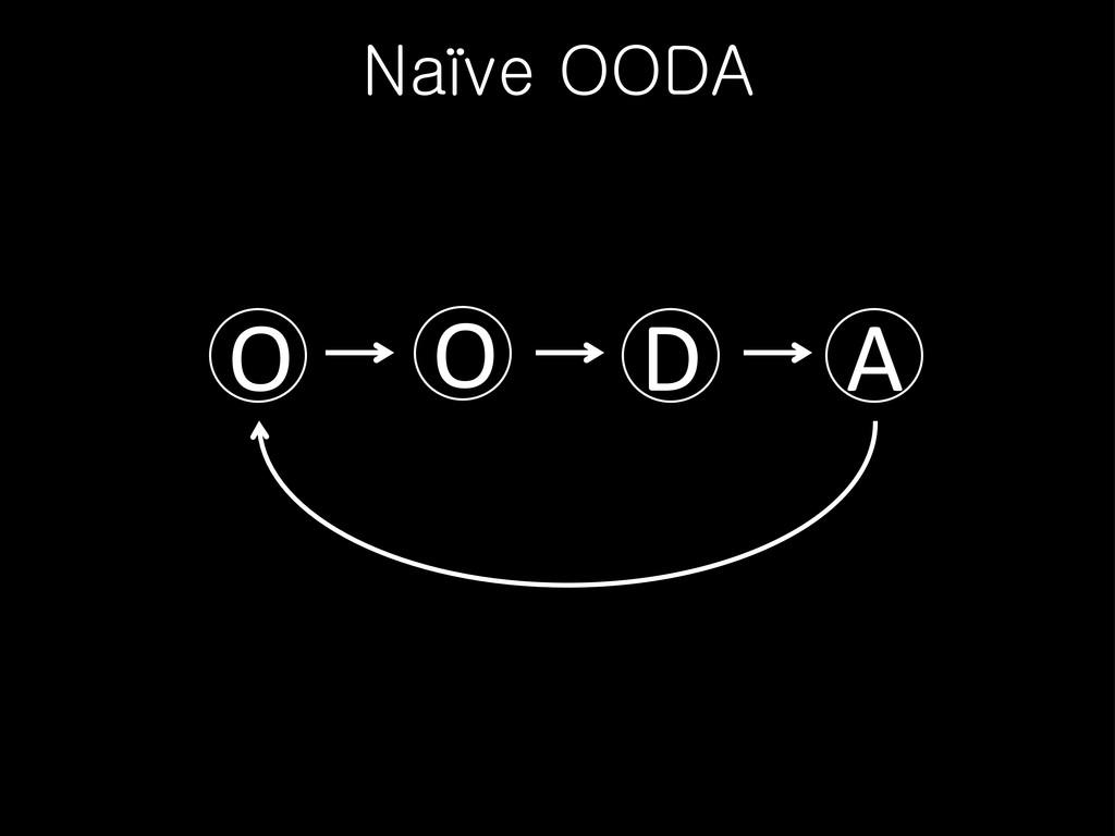 Naïve OODA O O D A