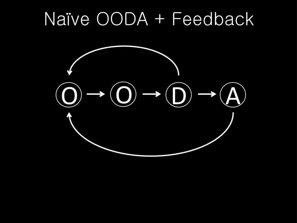 Naïve OODA + Feedback O O D A