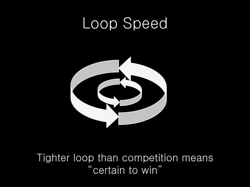 Loop Speed Tighter loop than competition means ...