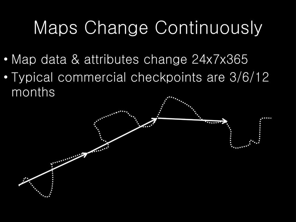 Maps Change Continuously • Map data & attribute...