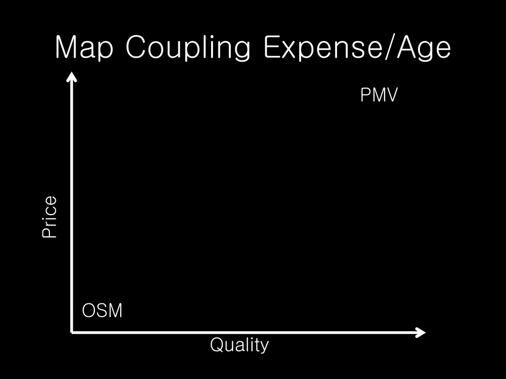 Map Coupling Expense/Age Quality OSM PMV Price