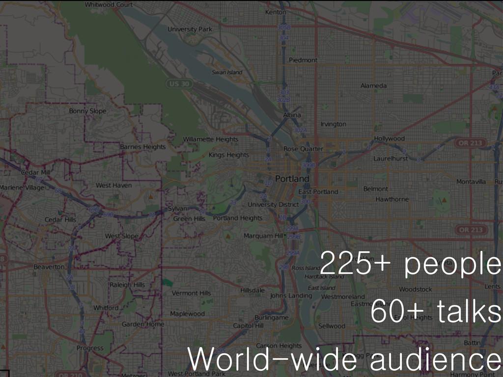 225+ people 60+ talks World-wide audience