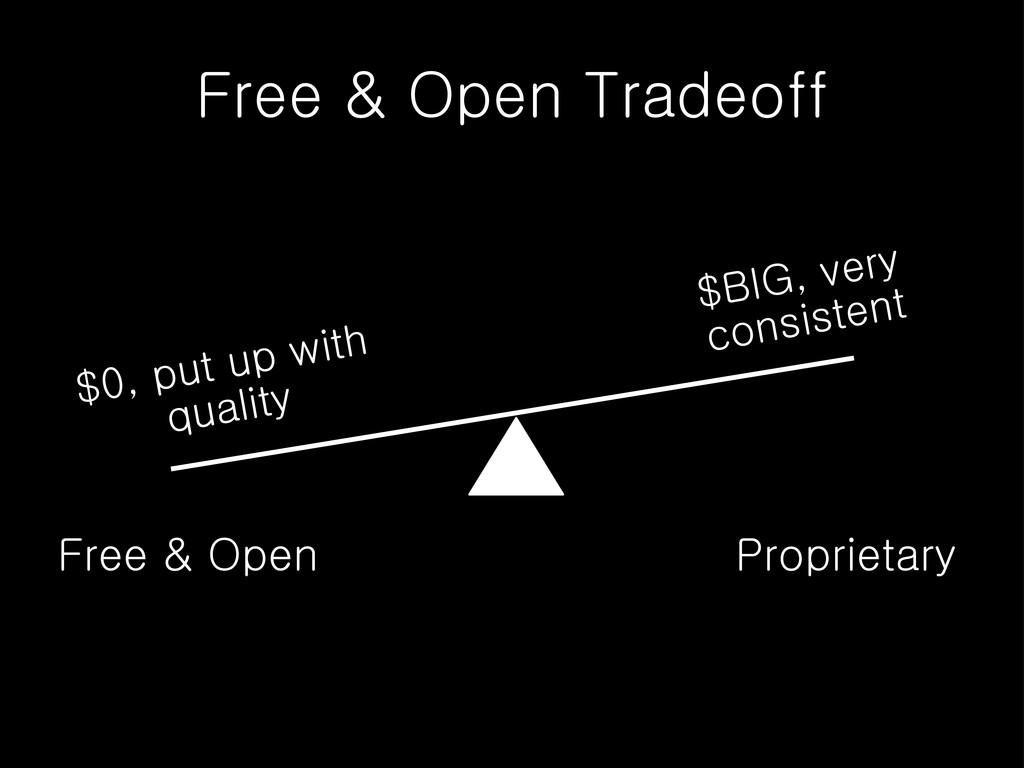 Free & Open Tradeoff Free & Open Proprietary $0...