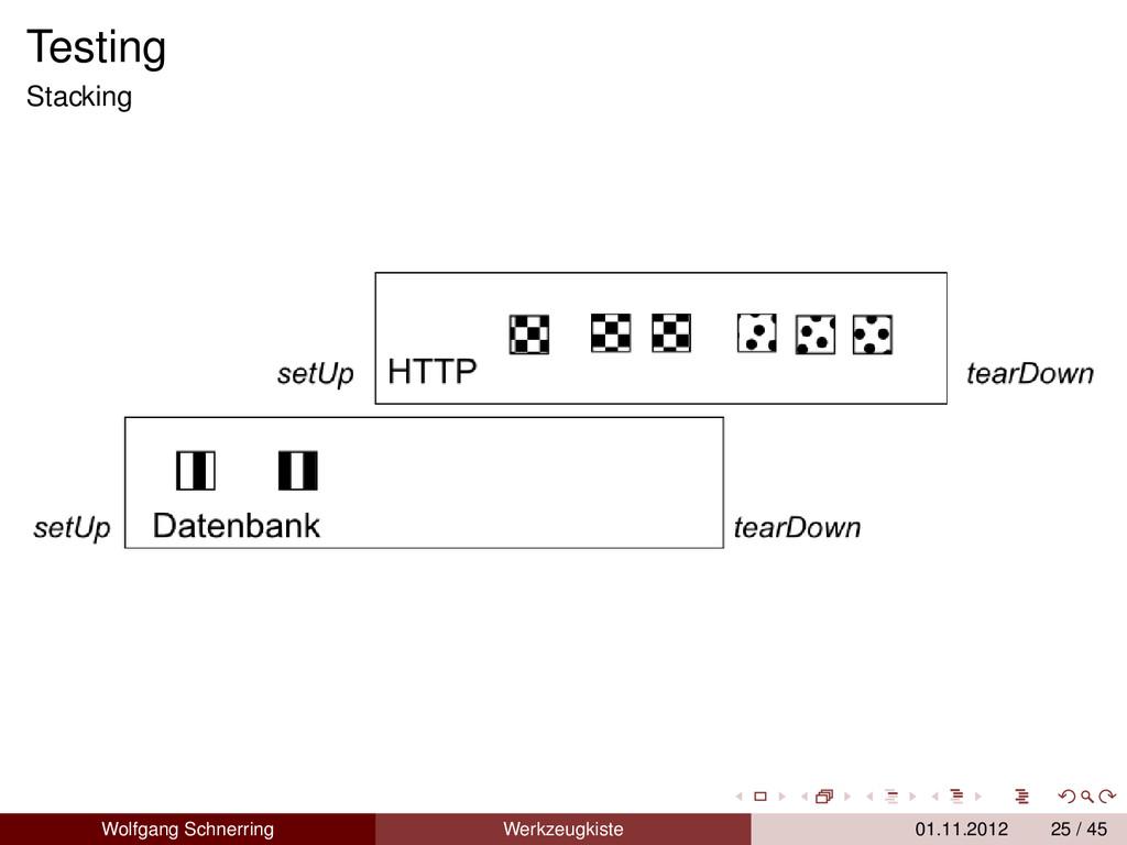 Testing Stacking Wolfgang Schnerring Werkzeugki...