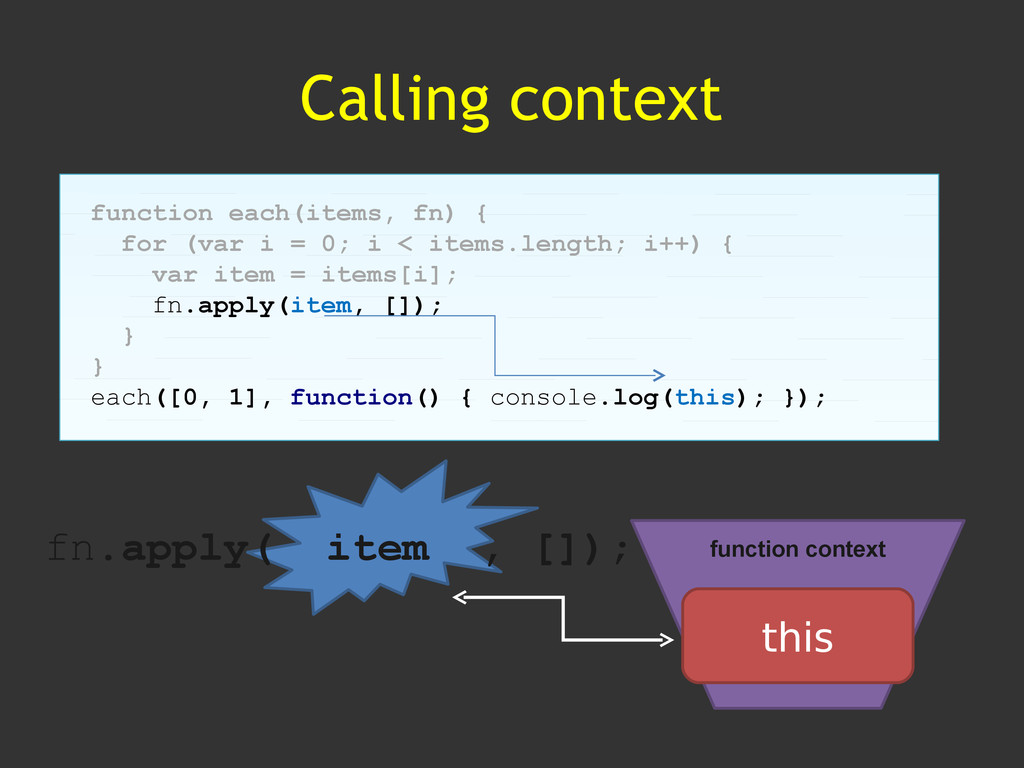 Calling context function each(items, fn) { for ...