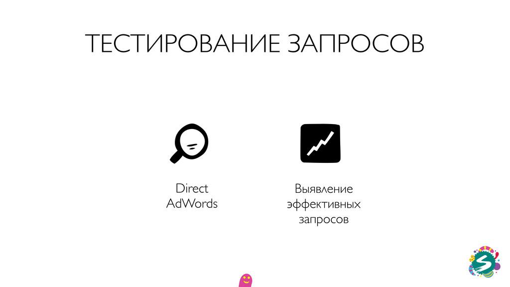 ТЕСТИРОВАНИЕ ЗАПРОСОВ Direct AdWords Выявление ...