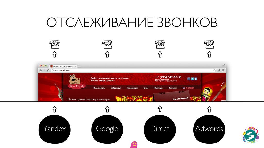 ОТСЛЕЖИВАНИЕ ЗВОНКОВ Yandex Google Direct Adwor...