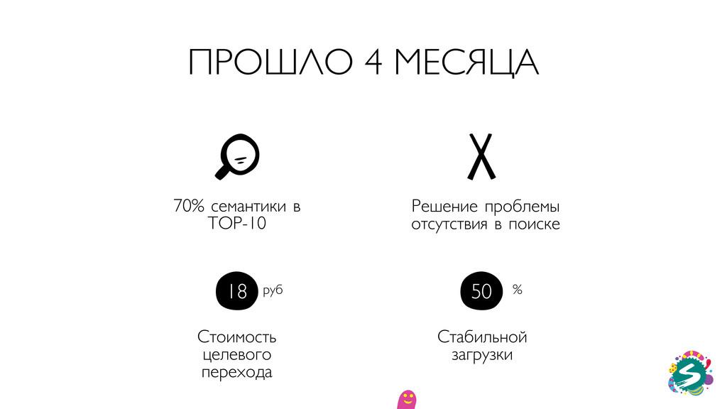 ПРОШЛО 4 МЕСЯЦА 70% семантики в TOP-10 Решение ...