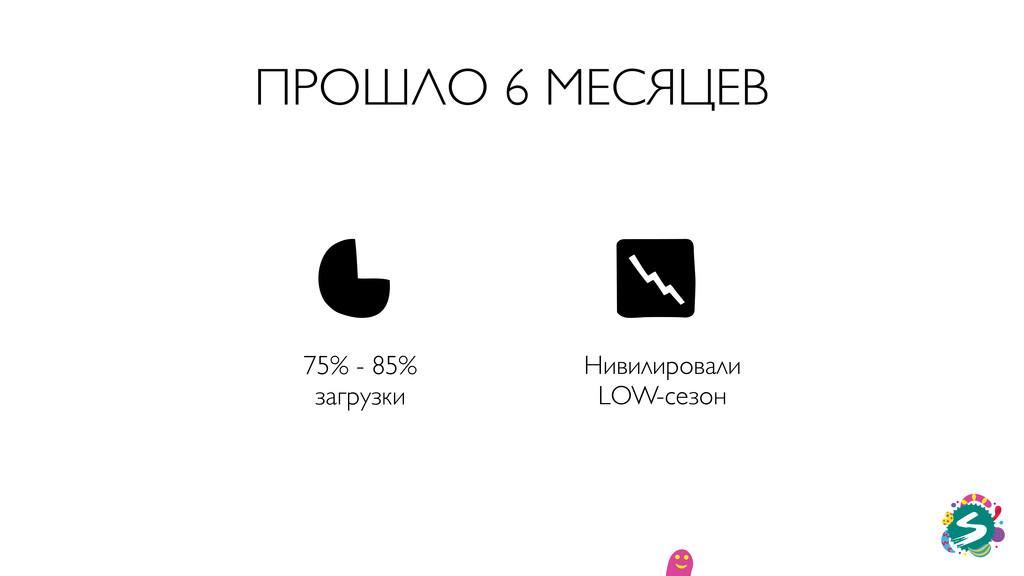 ПРОШЛО 6 МЕСЯЦЕВ 75% - 85% загрузки Нивилировал...