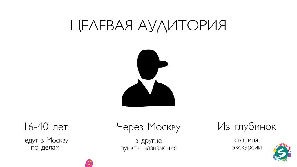 ЦЕЛЕВАЯ АУДИТОРИЯ 16-40 лет едут в Москву по де...