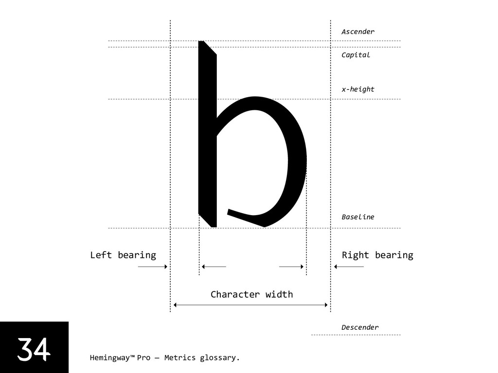 34 Hemingway™ Pro — Metrics glossary. Left bear...