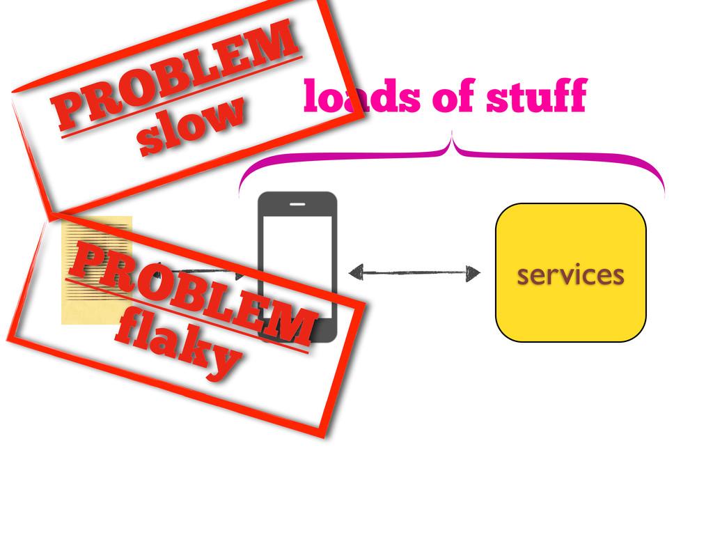 loads of stuff PROBLEM slow PROBLEM flaky servi...