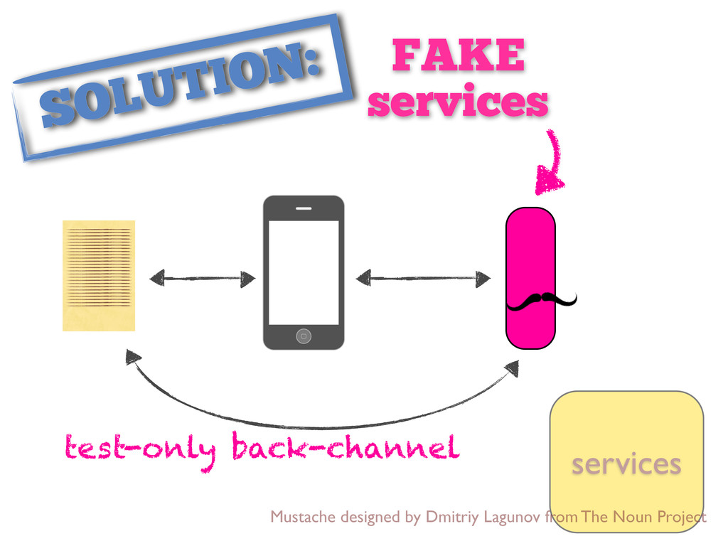 services FAKE services Mustache designed by Dmi...